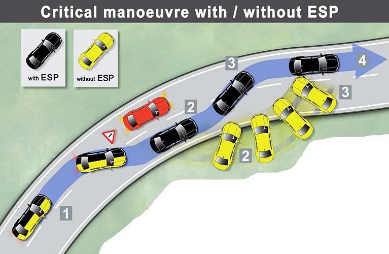esp-car-system