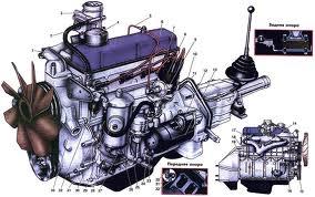Смазка агрегатов автомобиля
